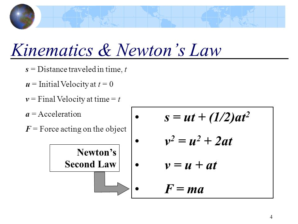 4 Kinematics & Newton's Law s = ut + (1/2)at 2 v 2 = u 2 + 2at v = u + at F = ma s = Distance traveled in time, t u = Initial Velocity at t = 0 v = Fi