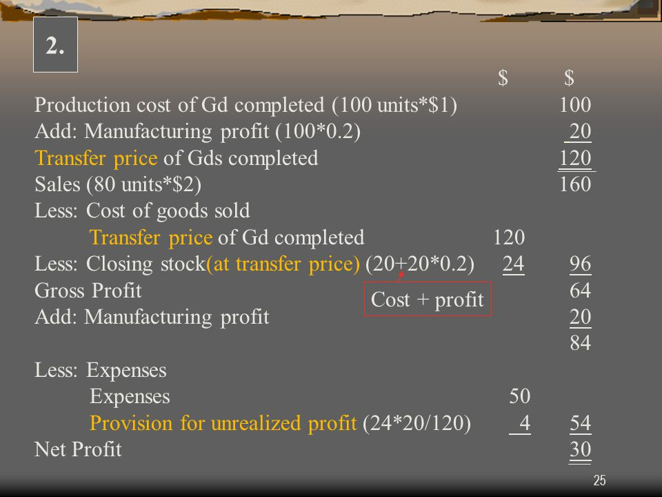 25 2. $ Production cost of Gd completed (100 units*$1) 100 Add: Manufacturing profit (100*0.2) 20 Transfer price of Gds completed 120 Sales (80 units*