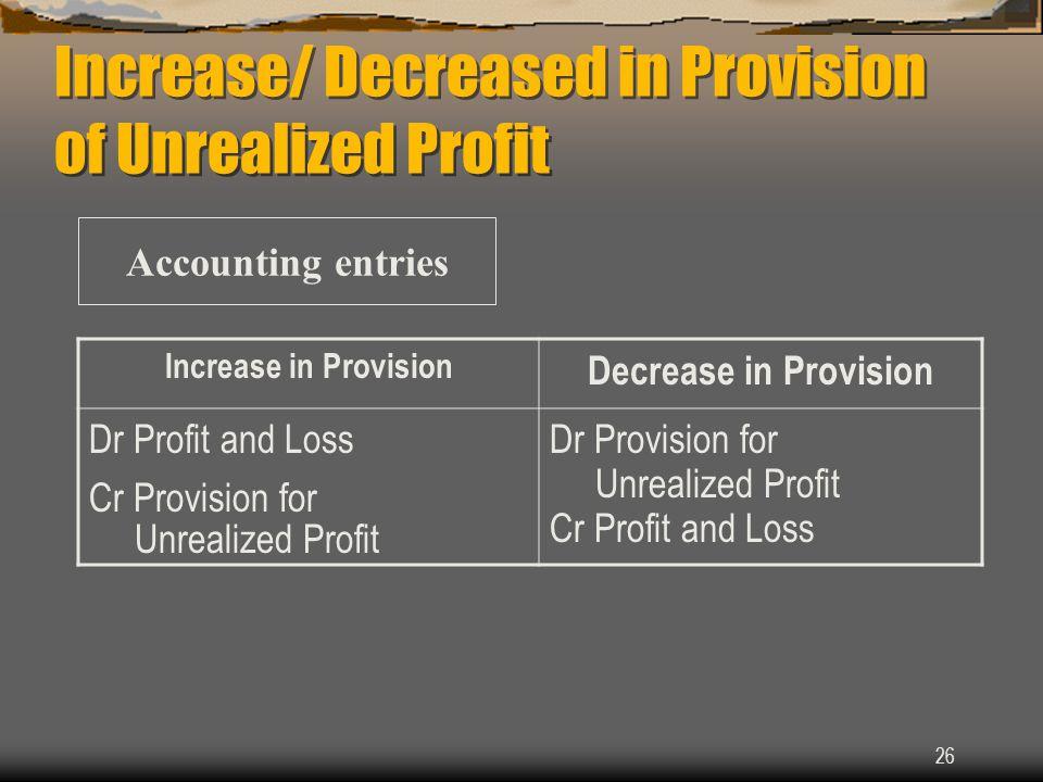 26 Increase in Provision Decrease in Provision Dr Profit and Loss Cr Provision for Unrealized Profit Dr Provision for Unrealized Profit Cr Profit and