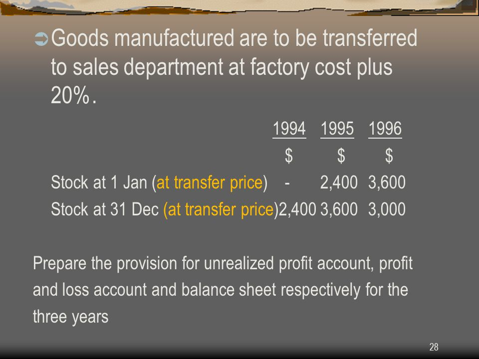 28  Goods manufactured are to be transferred to sales department at factory cost plus 20%. 199419951996 $ $ $ Stock at 1 Jan (at transfer price) -2,4