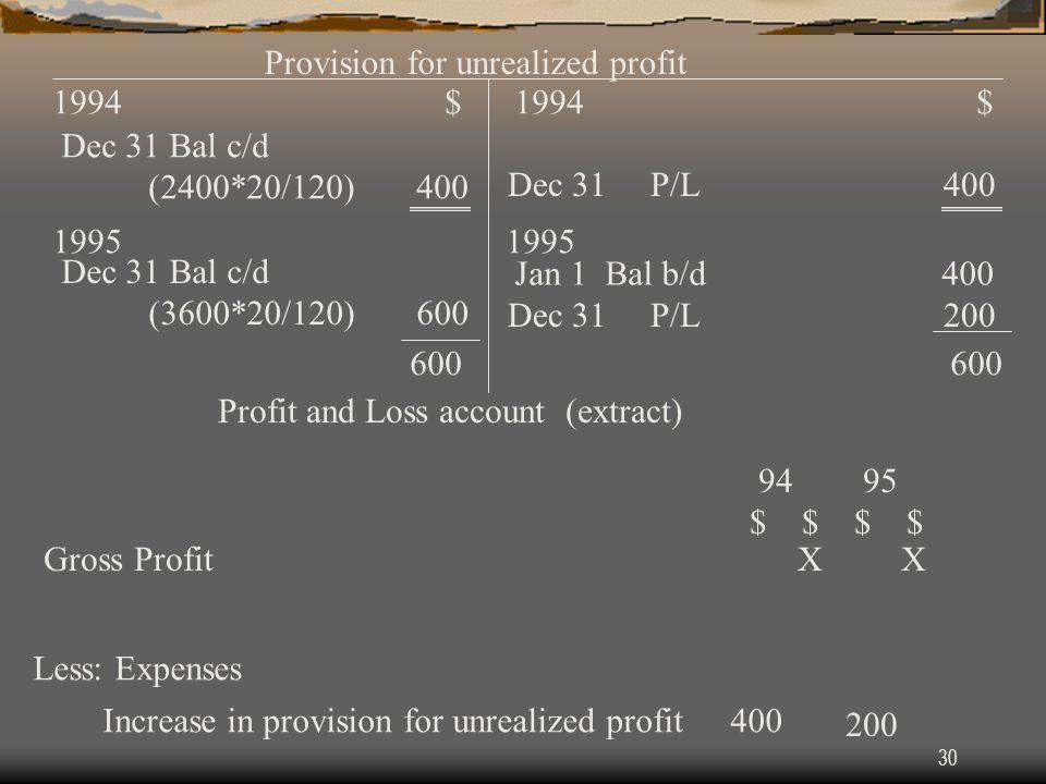 30 Provision for unrealized profit 1994 $ Dec 31 Bal c/d (2400*20/120) 400 Dec 31 P/L 400 1995 Dec 31 Bal c/d (3600*20/120) 600 Jan 1 Bal b/d 400 Dec