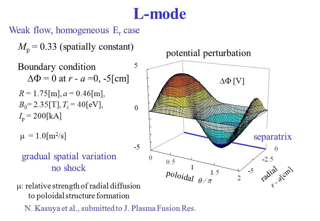 L-mode R = 1.75[m], a = 0.46[m], B 0 = 2.35[T], T i = 40[eV], I p = 200[kA]  = 1.0[m 2 /s] Weak flow, homogeneous E r case Boundary condition 