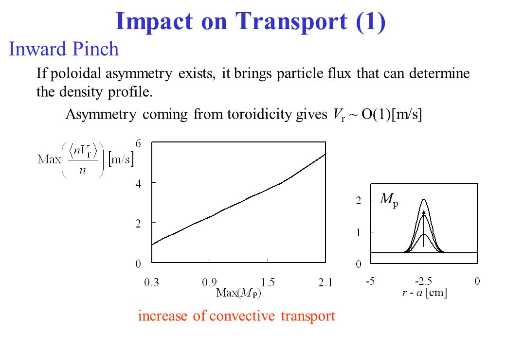 Impact on Transport (1) If poloidal asymmetry exists, it brings particle flux that can determine the density profile. Asymmetry coming from toroidicit