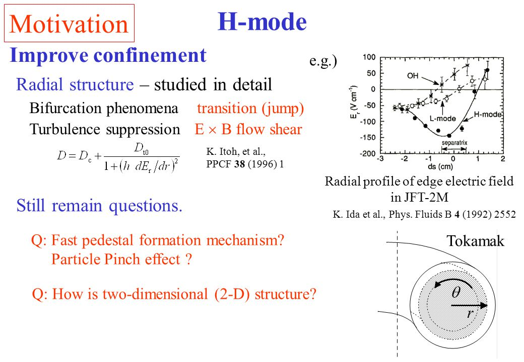 Poloidal Shock Steady jump structure of density and potential when poloidal Mach number M p ~ 1 K.