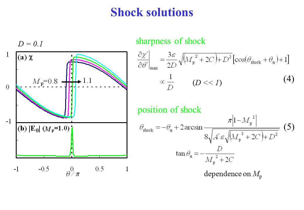 Shock solutions D = 0.1 sharpness of shock (D << 1) position of shock dependence on M p (4) (5)