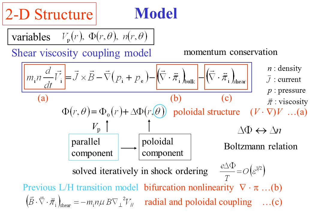 Summary Multidimensionality is introduced into H-mode barrier physics in tokamaks.