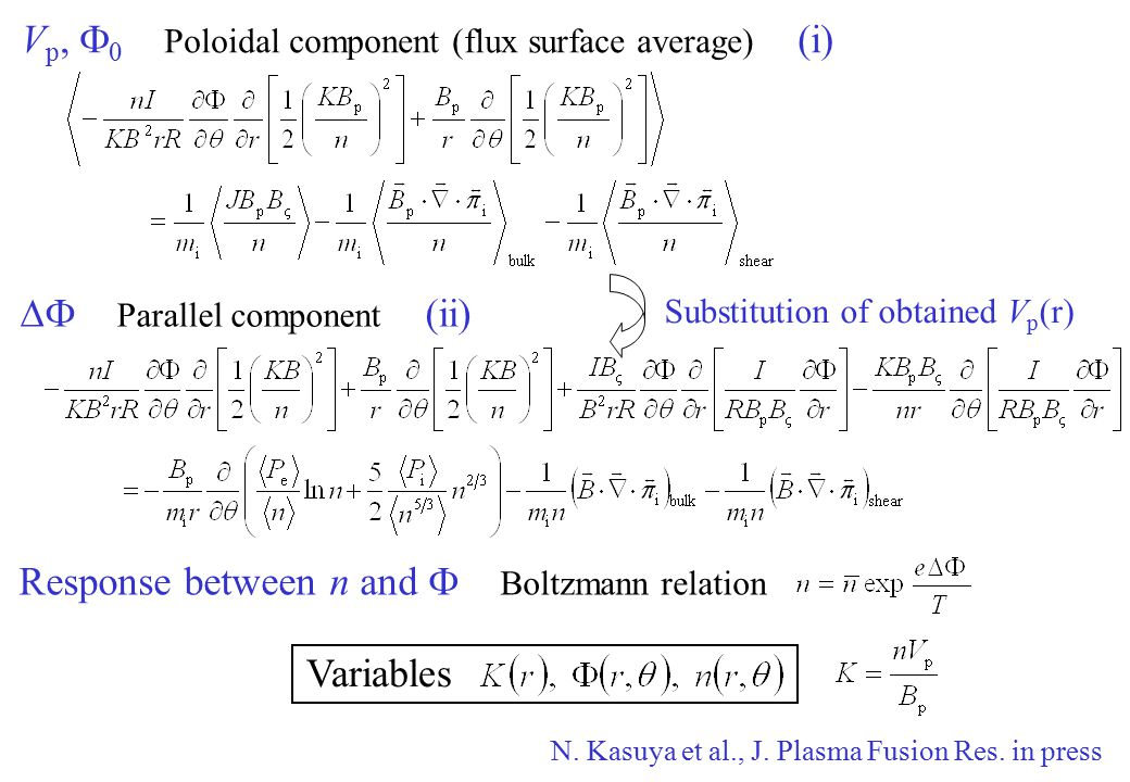 Radial Solitary Structure J r : bulk viscosity (neoclassical) J visc : shear viscosity of ions (anomalous) Charge conservation law Electrode Biasing J ext radial structure stable solitary solutions N.