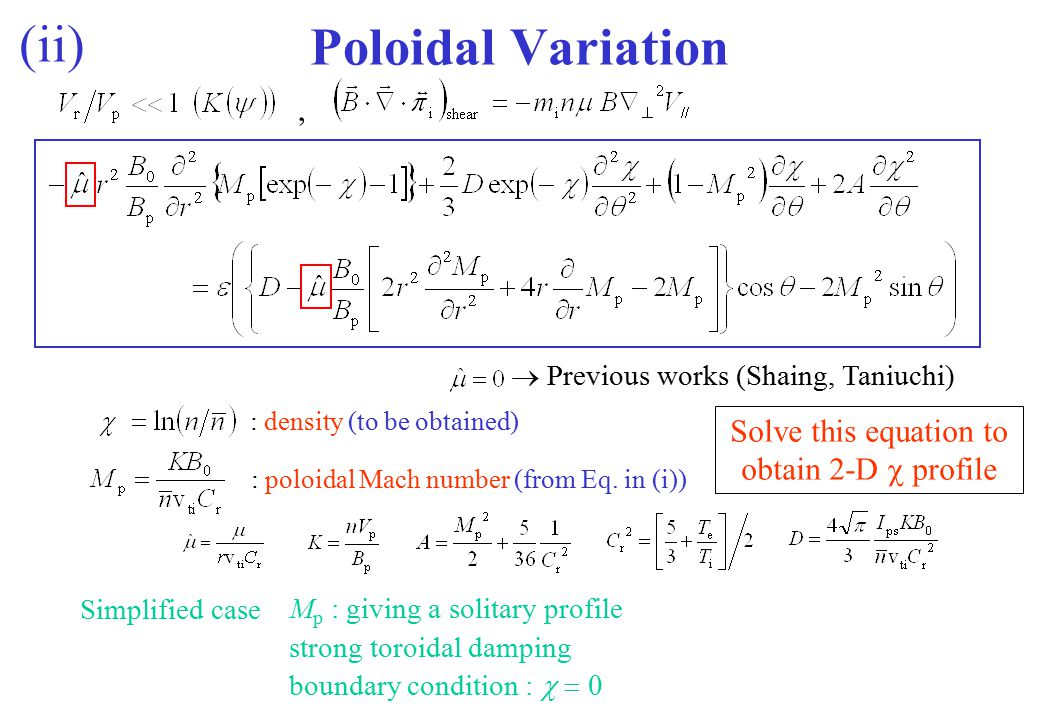 Poloidal Variation Simplified case M p : giving a solitary profile strong toroidal damping boundary condition : , Solve this equation to obtain 2
