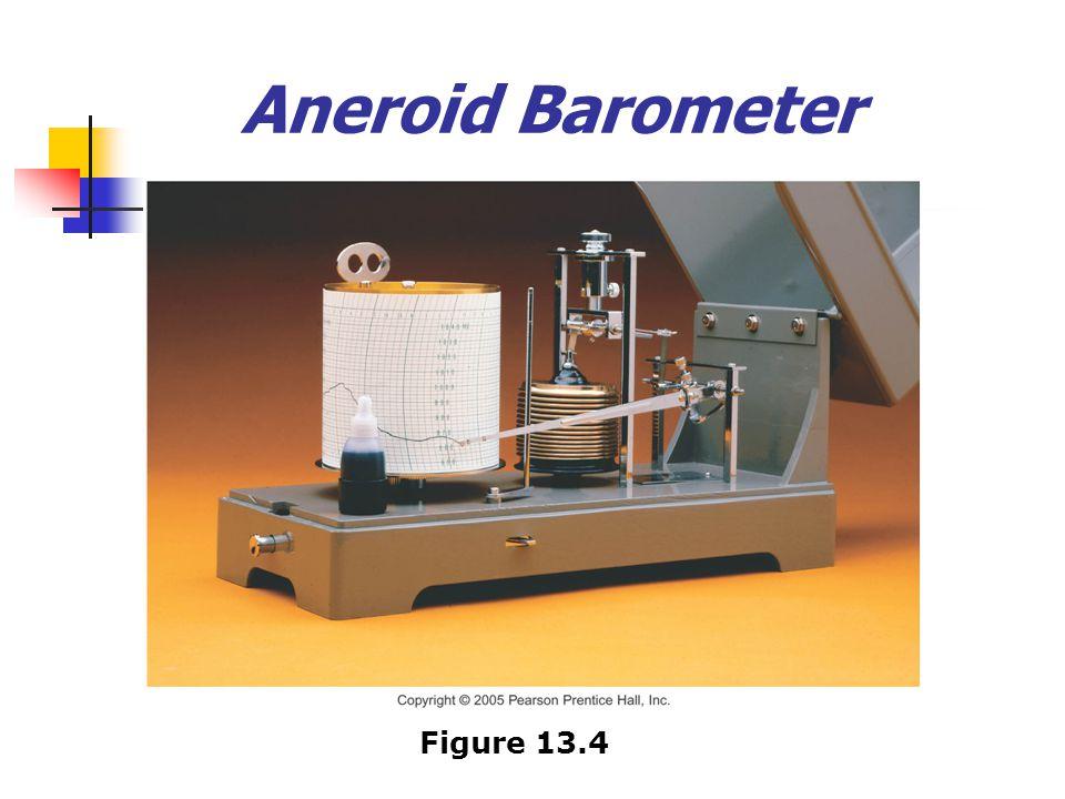 Aneroid Barometer Figure 13.4