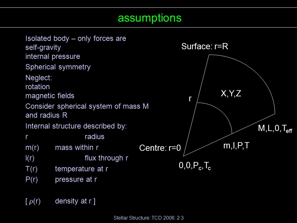 Stellar Structure: TCD 2006: 2.3 assumptions Isolated body – only forces are self-gravity internal pressure Spherical symmetry Neglect: rotation magnetic fields Consider spherical system of mass M and radius R Internal structure described by: rradius m(r)mass within r l(r)flux through r T(r)temperature at r P(r)pressure at r [  (r)density at r ] m,l,P,T r M,L,0,T eff X,Y,Z 0,0,P c,T c Centre: r=0 Surface: r=R