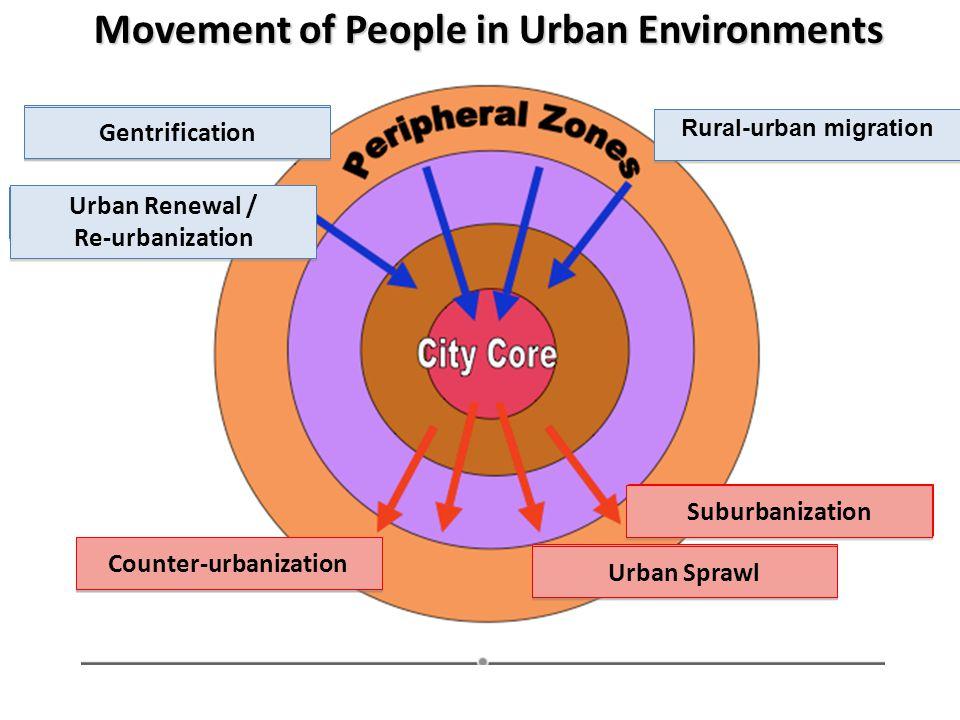 Movement of People in Urban Environments Rural-urban migration Gentrification Urban Renewal / Re-urbanization Urban Renewal / Re-urbanization Suburbanization Urban Sprawl Counter-urbanization