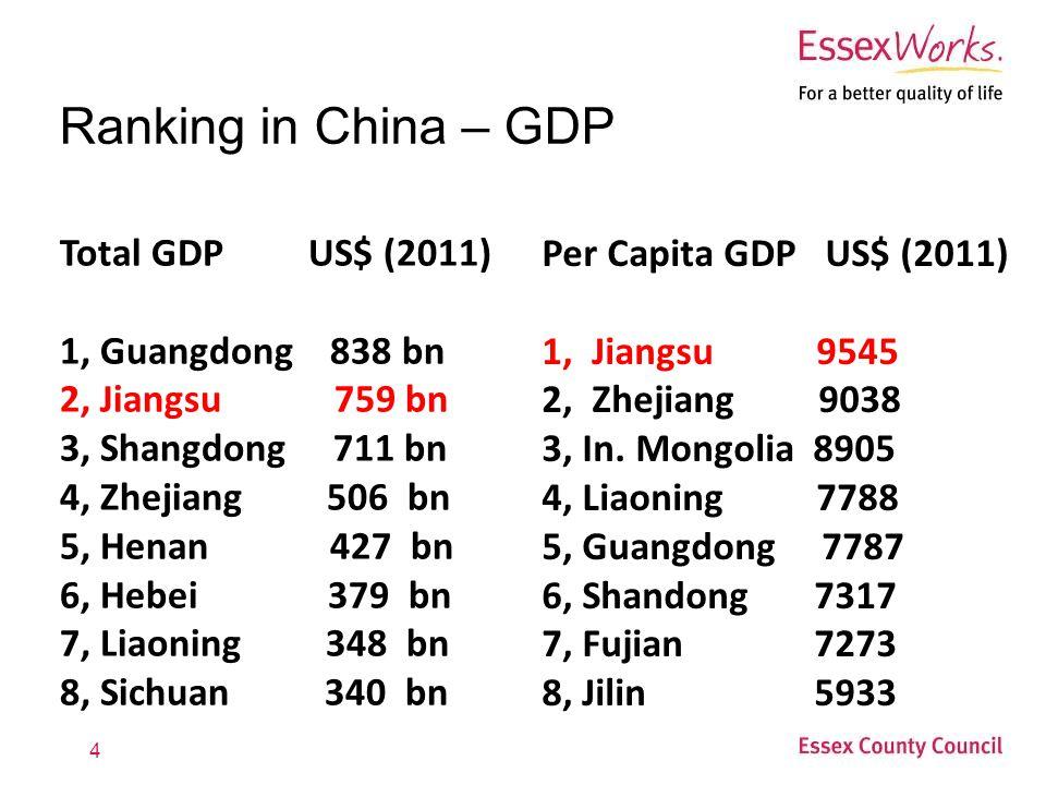 4 Ranking in China – GDP Total GDP US$ (2011) 1, Guangdong 838 bn 2, Jiangsu 759 bn 3, Shangdong 711 bn 4, Zhejiang 506 bn 5, Henan 427 bn 6, Hebei 379 bn 7, Liaoning 348 bn 8, Sichuan 340 bn Per Capita GDP US$ (2011) 1, Jiangsu 9545 2, Zhejiang 9038 3, In.