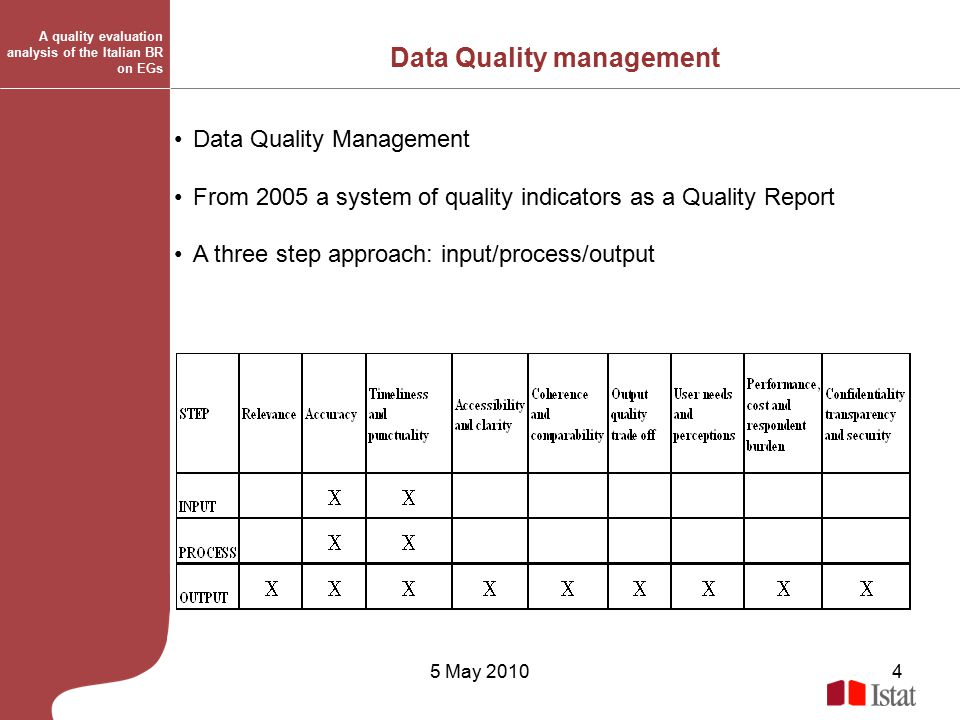 5 May 20104 Data Quality management Data Quality Management From 2005 a system of quality indicators as a Quality Report A three step approach: input/process/output A quality evaluation analysis of the Italian BR on EGs