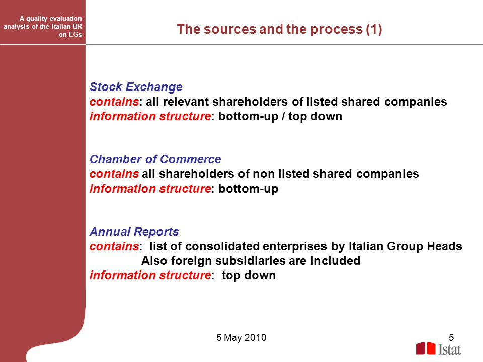 5 May 20105 The sources and the process (1) Stock Exchange contains: all relevant shareholders of listed shared companies information structure: bottom-up / top down Chamber of Commerce contains all shareholders of non listed shared companies information structure: bottom-up Annual Reports contains: list of consolidated enterprises by Italian Group Heads Also foreign subsidiaries are included information structure: top down A quality evaluation analysis of the Italian BR on EGs