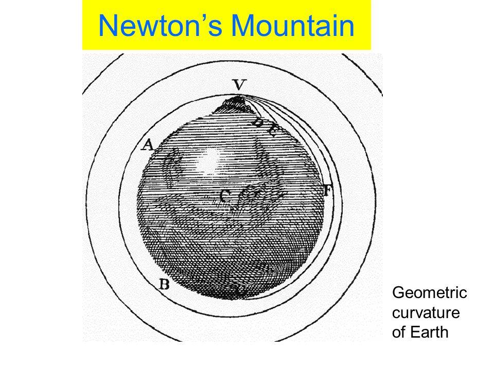 Newton's Mountain Geometric curvature of Earth