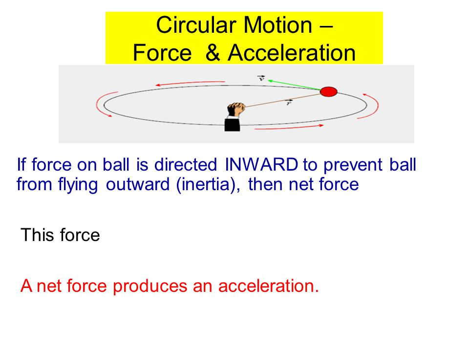Circular Motion – Force & Acceleration If force on ball is directed INWARD to prevent ball from flying outward (inertia), then net force This force A net force produces an acceleration.