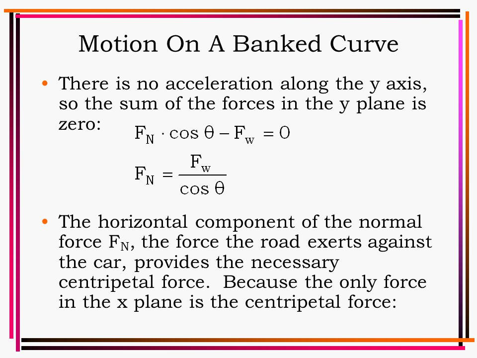 Motion On A Banked Curve There is no acceleration along the y axis, so the sum of the forces in the y plane is zero: The horizontal component of the n