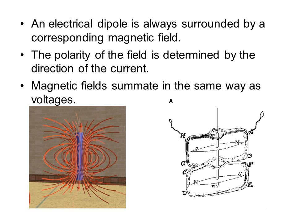 An electrical dipole is always surrounded by a corresponding magnetic field.