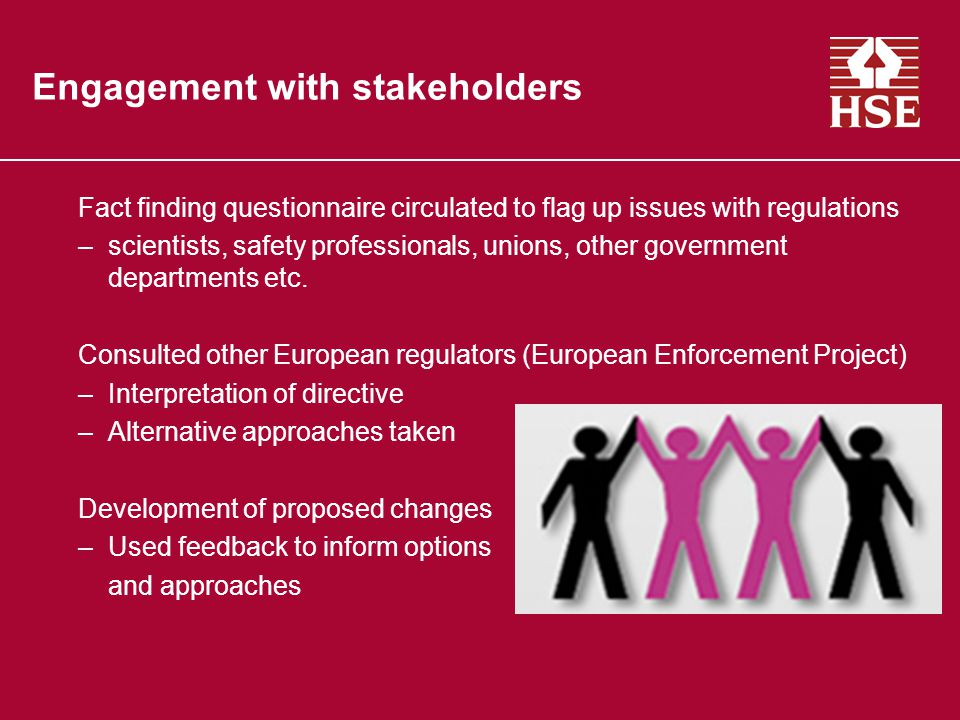 Consultative Document 268 (CD268) published on HSE website Consultation ran between 28 October and 20 December 2013 (8 weeks) >5000 stakeholders alerted to CD268, from which ~800 stakeholders downloaded the consultation document and 42 stakeholders responded Proposals in two parts: –Part 1 – containment measures; –Part 2 – restructure & technical tidy up Overall support for the proposed changes –~83% support for Part 1 –~88% support for Part 2 Public consultation