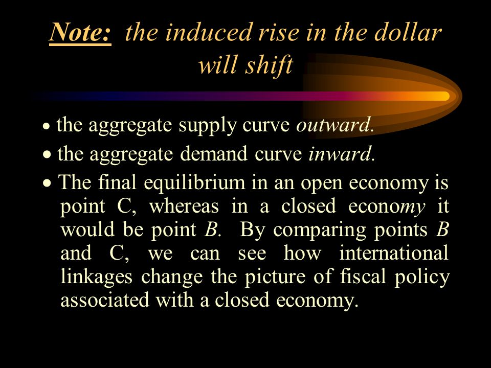 Note: the induced rise in the dollar will shift  the aggregate supply curve outward.  the aggregate demand curve inward.  The final equilibrium in
