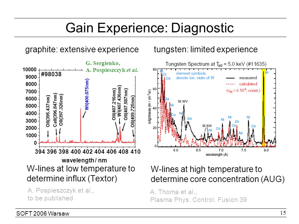 SOFT 2006 Warsaw 15 Gain Experience: Diagnostic W-lines at low temperature to determine influx (Textor) W-lines at high temperature to determine core