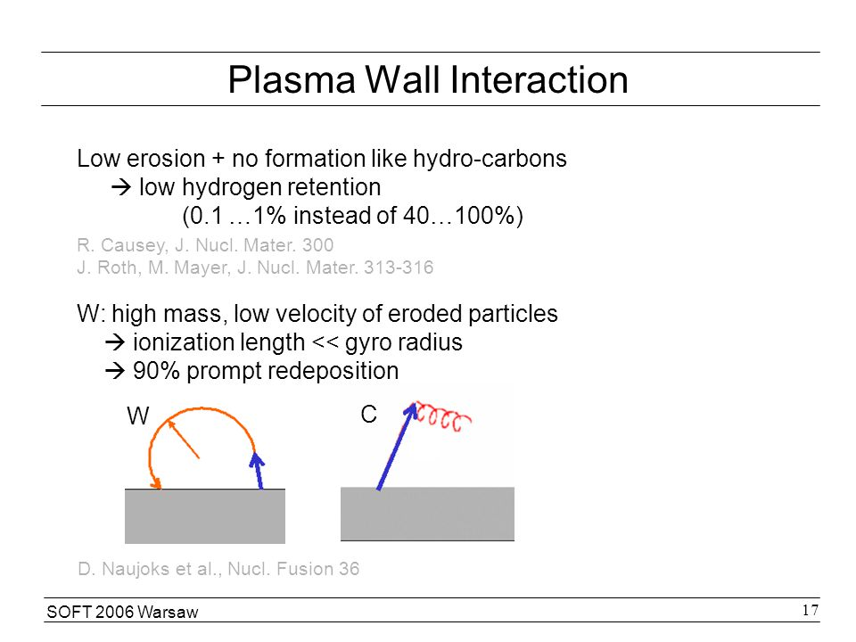SOFT 2006 Warsaw 17 Plasma Wall Interaction Low erosion + no formation like hydro-carbons  low hydrogen retention (0.1 …1% instead of 40…100%) W: hig