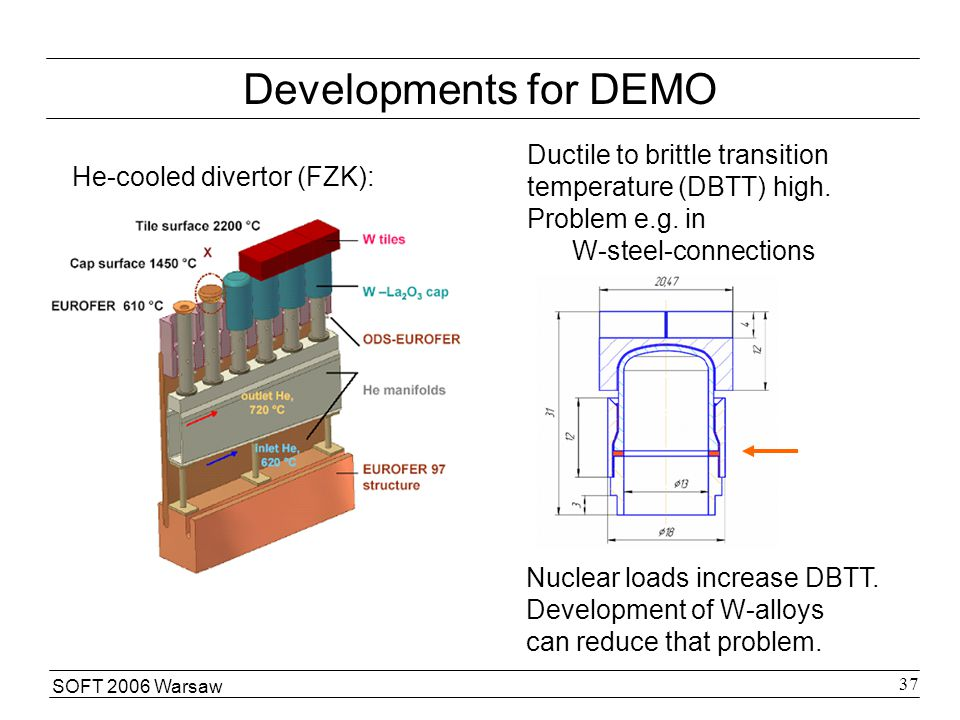 SOFT 2006 Warsaw 37 Developments for DEMO Ductile to brittle transition temperature (DBTT) high. Problem e.g. in W-steel-connections He-cooled diverto