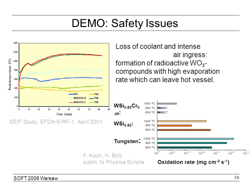 SOFT 2006 Warsaw 39 DEMO: Safety Issues SEIF Study, EFDA-S-RF-1, April 2001 Loss of coolant and intense air ingress: formation of radioactive WO 3 - c