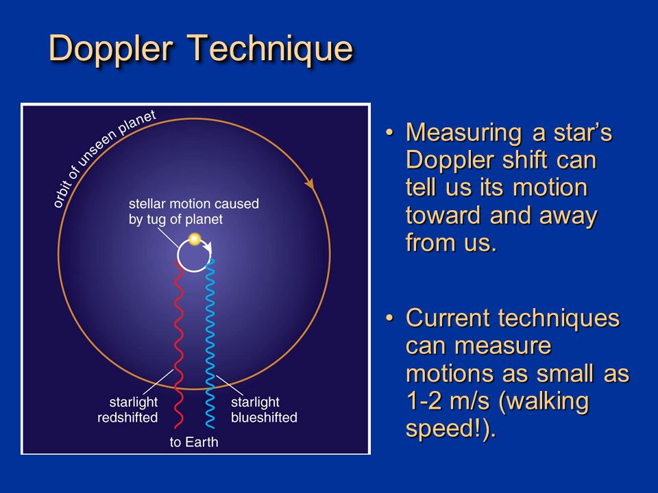 Doppler Technique Measuring a star's Doppler shift can tell us its motion toward and away from us.Measuring a star's Doppler shift can tell us its motion toward and away from us.