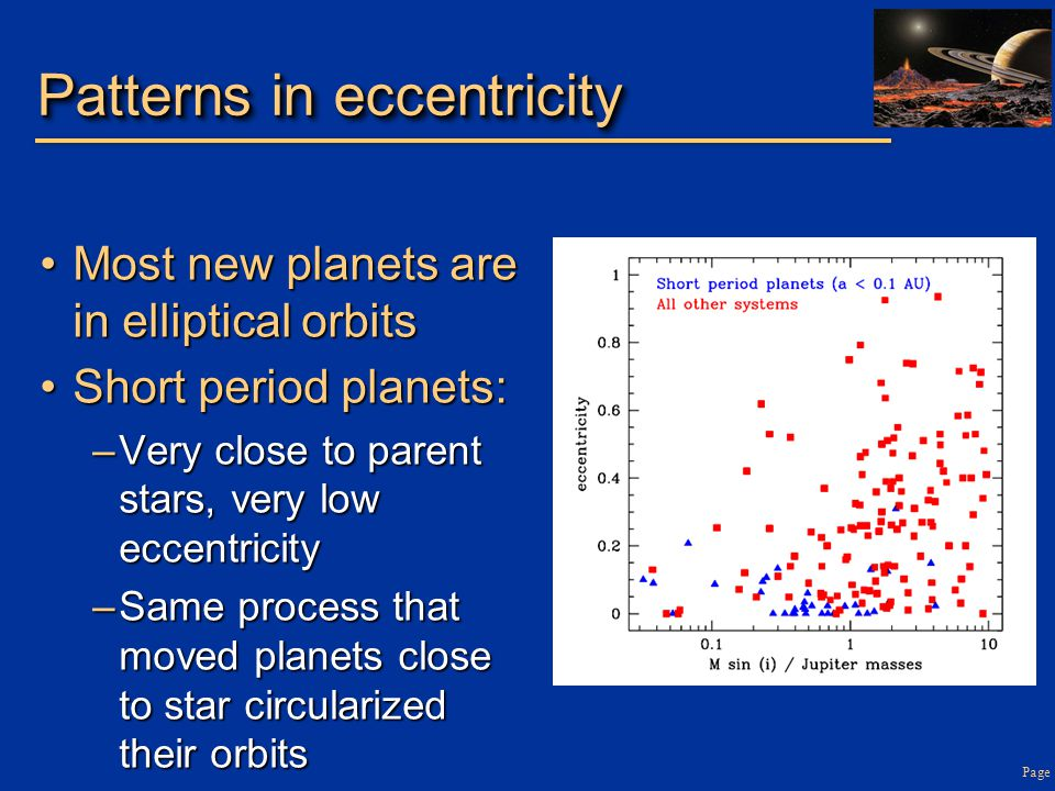 Page Patterns in eccentricity Most new planets are in elliptical orbitsMost new planets are in elliptical orbits Short period planets:Short period planets: –Very close to parent stars, very low eccentricity –Same process that moved planets close to star circularized their orbits