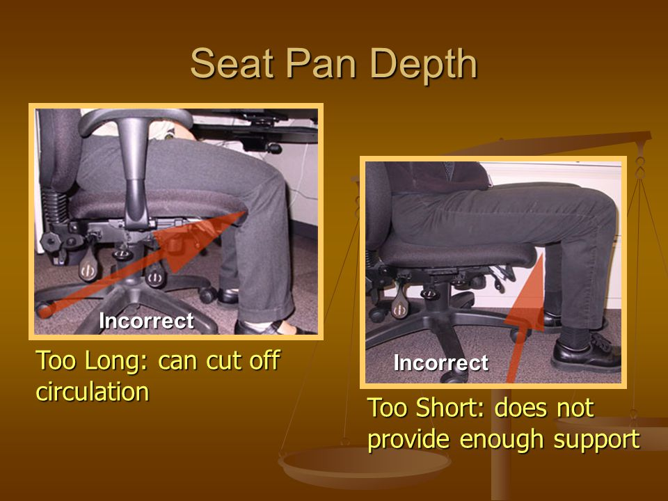 Seat Pan Depth Too Long: can cut off circulation Too Short: does not provide enough support Incorrect Incorrect