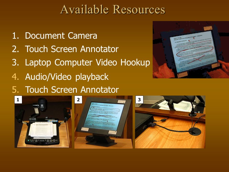 Available Resources 1. Document Camera 2. Touch Screen Annotator 3. Laptop Computer Video Hookup 123 4.Audio/Video playback 5.Touch Screen Annotator