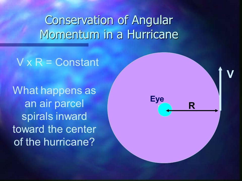 Conservation of Angular Momentum in a Hurricane Eye V R V x R = Constant What happens as an air parcel spirals inward toward the center of the hurricane?