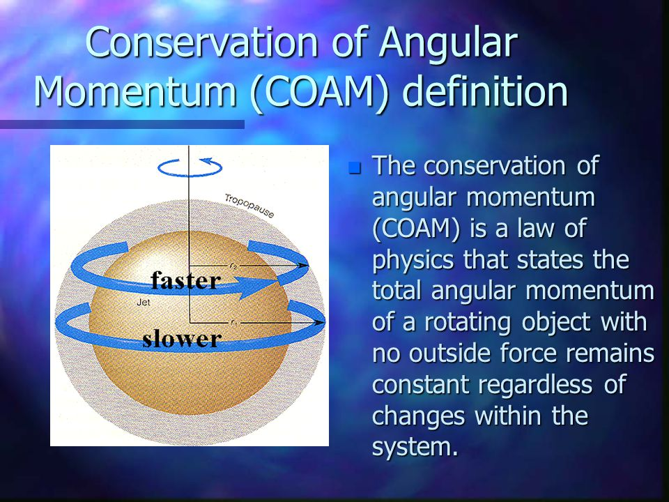 Conservation of Angular Momentum (COAM) definition n The conservation of angular momentum (COAM) is a law of physics that states the total angular momentum of a rotating object with no outside force remains constant regardless of changes within the system.