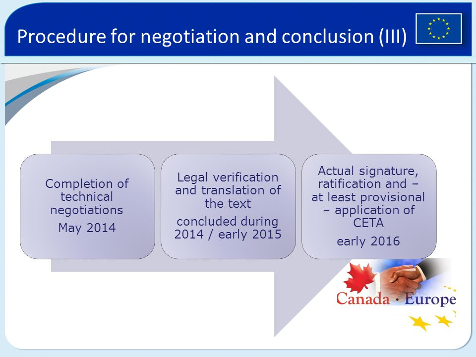 Completion of technical negotiations May 2014 Legal verification and translation of the text concluded during 2014 / early 2015 Actual signature, ratification and – at least provisional – application of CETA early 2016 Procedure for negotiation and conclusion (III)