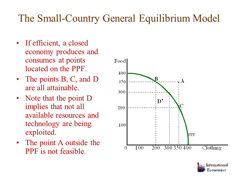 The Small-Country General Equilibrium Model If efficient, a closed economy produces and consumes at points located on the PPF.