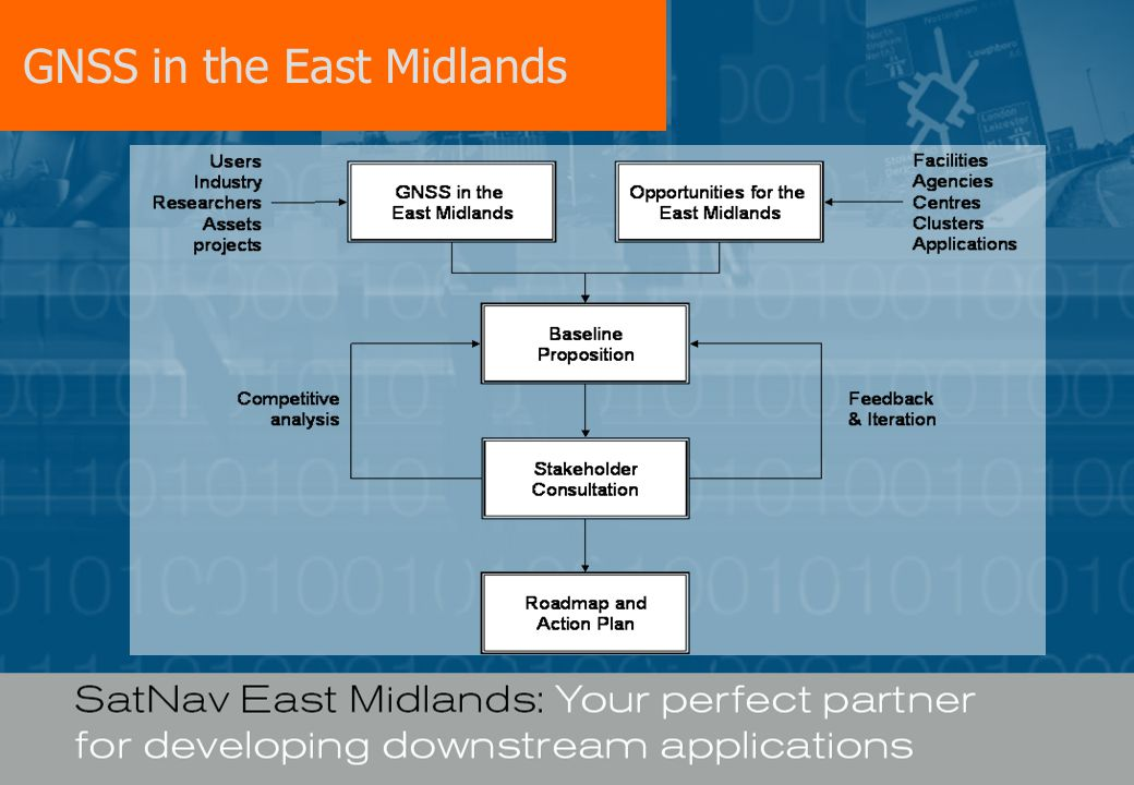 GNSS in the East Midlands