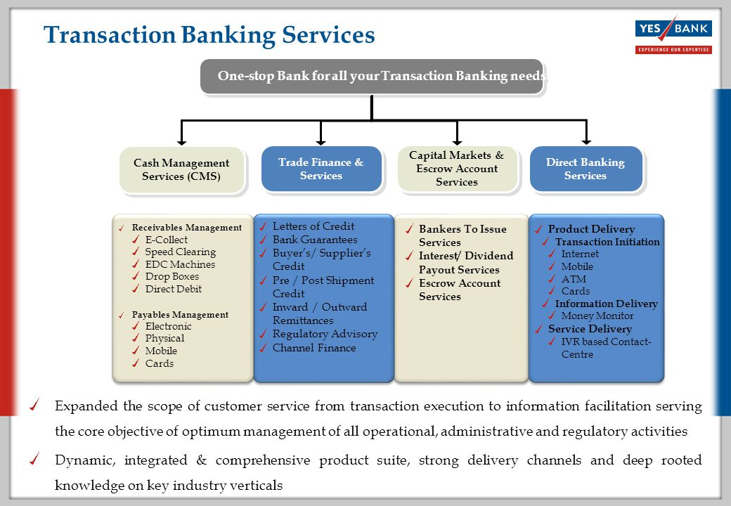 Transaction Banking Services One-stop Bank for all your Transaction Banking needs Cash Management Services (CMS) Capital Markets & Escrow Account Services Direct Banking Services Trade Finance & Services Letters of Credit Bank Guarantees Buyer's/ Supplier's Credit Pre / Post Shipment Credit Inward / Outward Remittances Regulatory Advisory Channel Finance Bankers To Issue Services Interest/ Dividend Payout Services Escrow Account Services Receivables Management E-Collect Speed Clearing EDC Machines Drop Boxes Direct Debit Payables Management Electronic Physical Mobile Cards Product Delivery Transaction Initiation Internet Mobile ATM Cards Information Delivery Money Monitor Service Delivery IVR based Contact- Centre Expanded the scope of customer service from transaction execution to information facilitation serving the core objective of optimum management of all operational, administrative and regulatory activities Dynamic, integrated & comprehensive product suite, strong delivery channels and deep rooted knowledge on key industry verticals