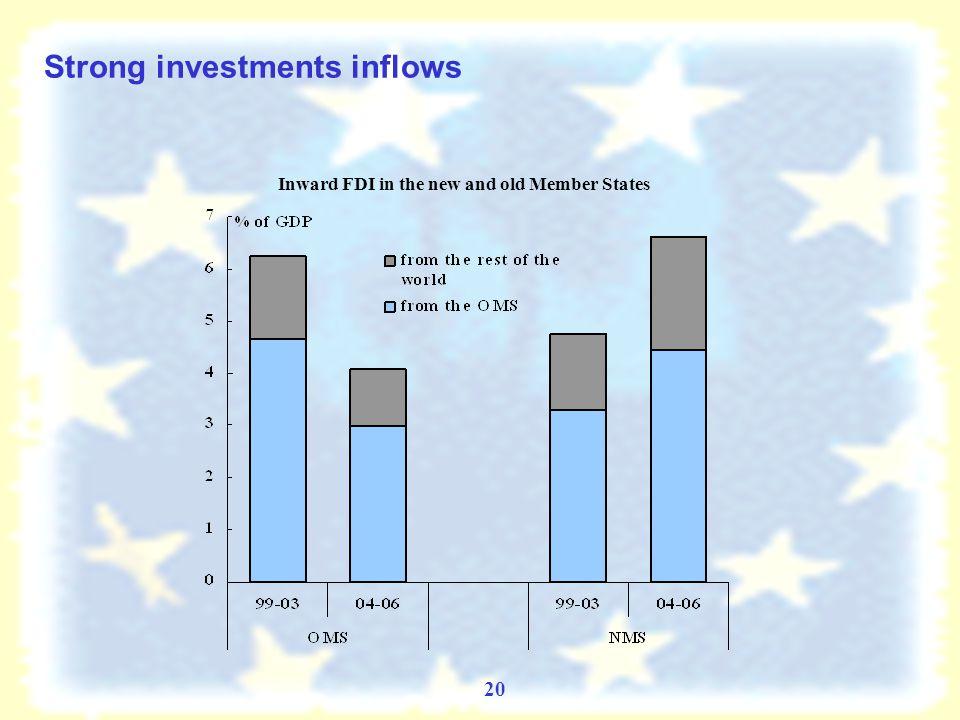 19 Export market share after EU accession (extra-EU)