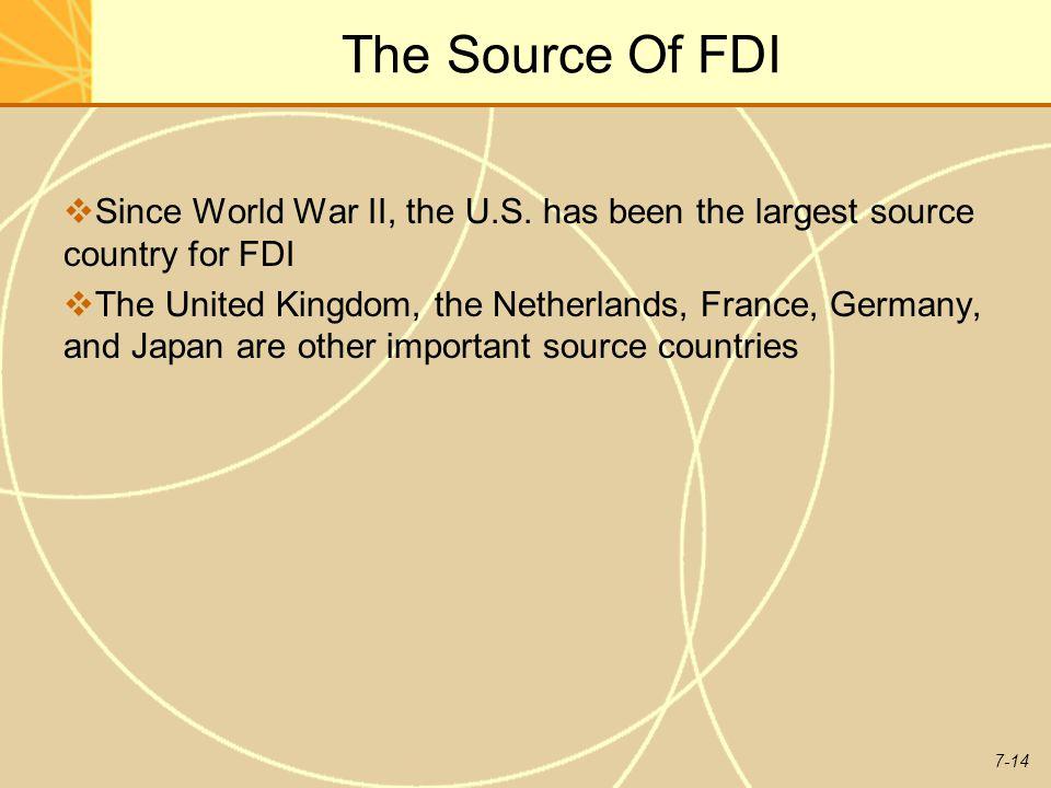 7-14 The Source Of FDI  Since World War II, the U.S.