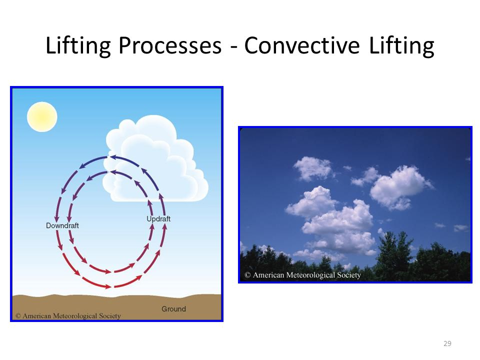 29 Lifting Processes - Convective Lifting