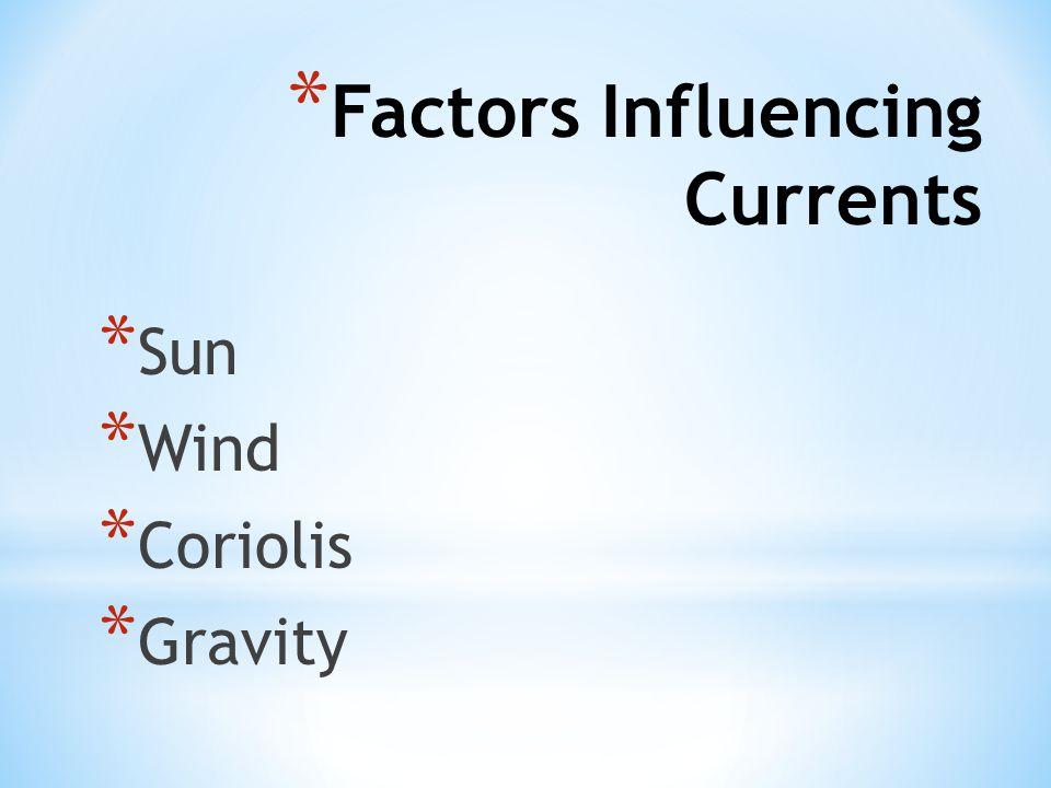 * Sun * Wind * Coriolis * Gravity * Factors Influencing Currents
