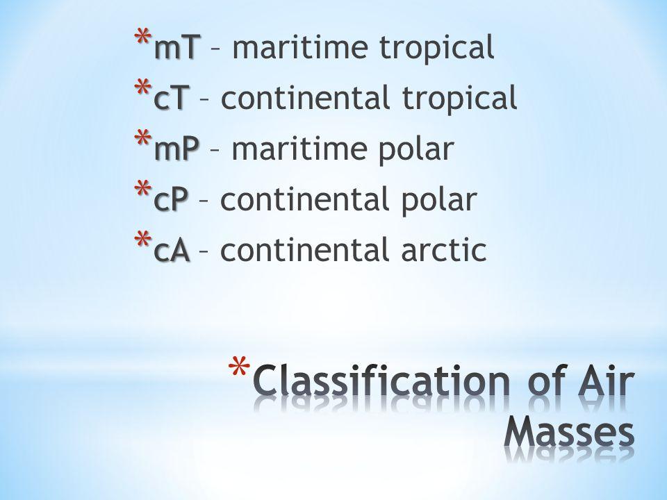 * mT * mT – maritime tropical * cT * cT – continental tropical * mP * mP – maritime polar * cP * cP – continental polar * cA * cA – continental arctic
