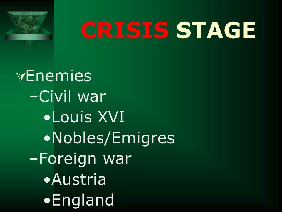 CRISIS STAGE  Enemies –Civil war Louis XVI Nobles/Emigres –Foreign war Austria England