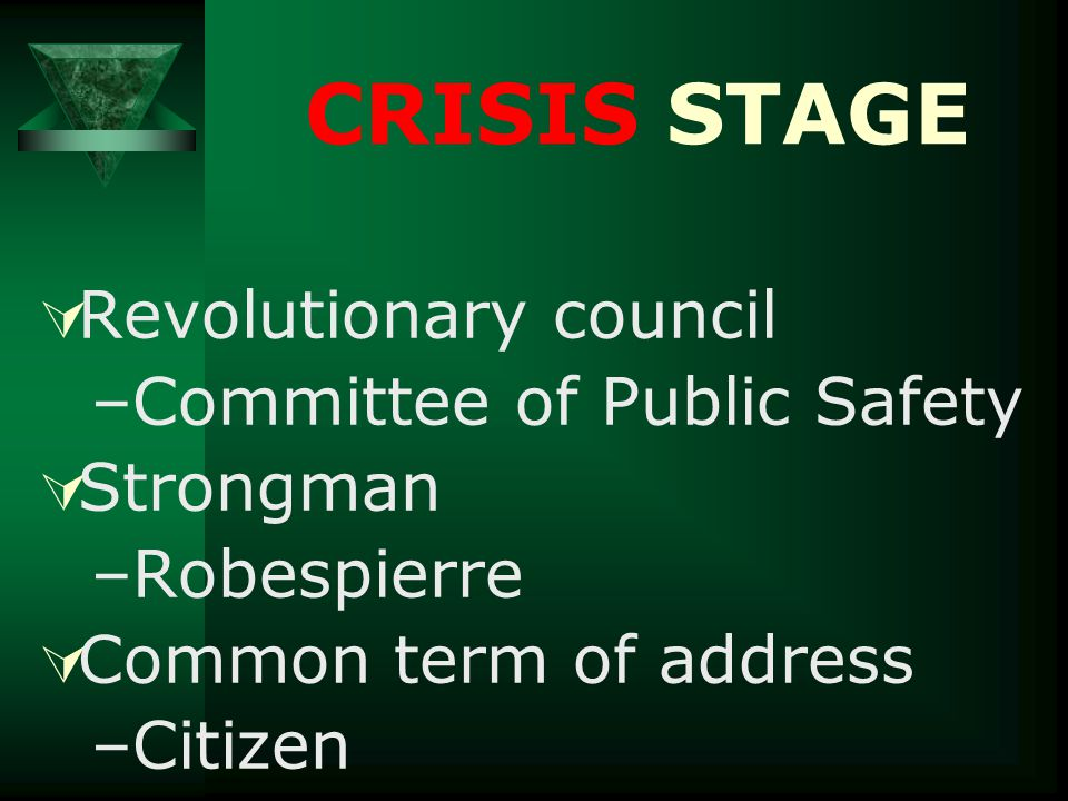  Revolutionary council –Committee of Public Safety  Strongman –Robespierre  Common term of address –Citizen CRISIS STAGE