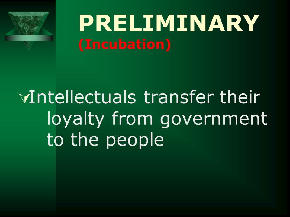  Intellectuals transfer their loyalty from government to the people PRELIMINARY (Incubation)