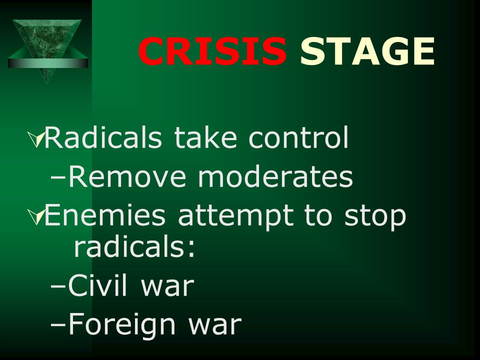 Centralization of power in a revolutionary council  Council dominated by a strongman  Use common term of address CRISIS STAGE