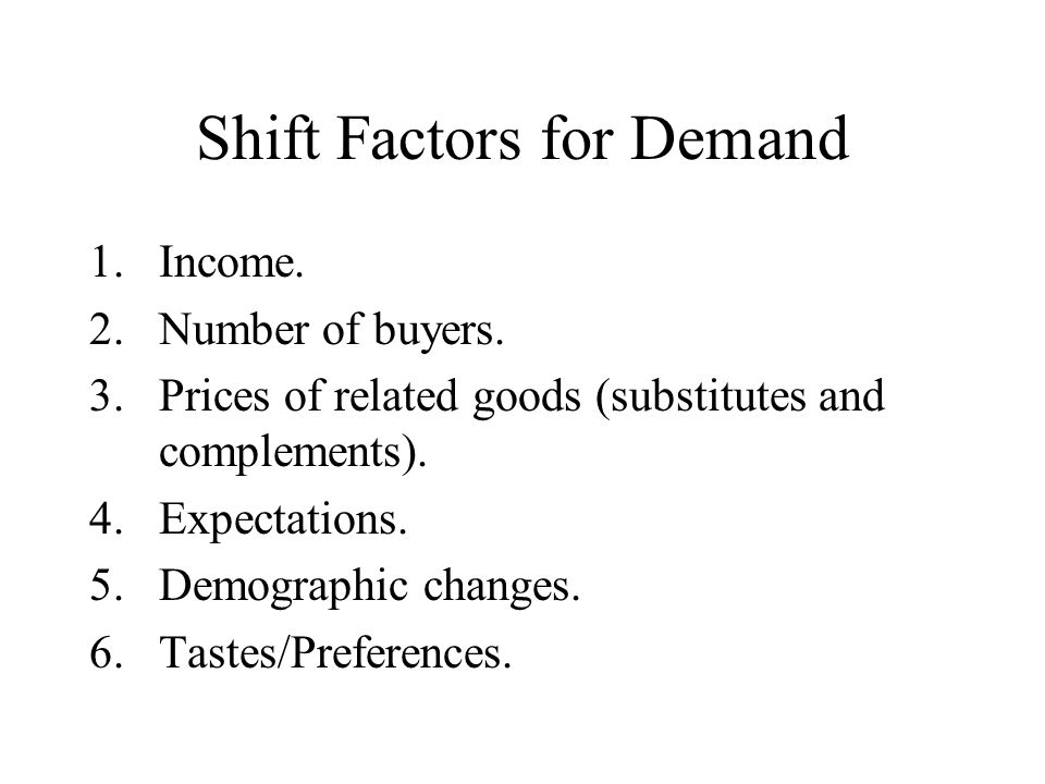 Shift Factors for Demand 1.Income. 2.Number of buyers. 3.Prices of related goods (substitutes and complements). 4.Expectations. 5.Demographic changes.