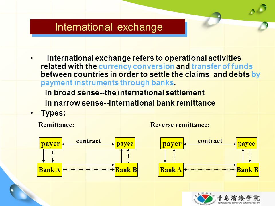 Chapter three Remittance International exchange 国际汇兑 Reimbursement of remittance cover 汇 款头寸的偿付 The concept of remittance Parties of remittance Method