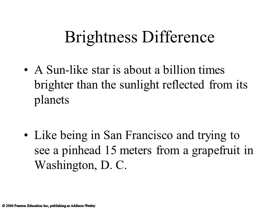 Brightness Difference A Sun-like star is about a billion times brighter than the sunlight reflected from its planets Like being in San Francisco and trying to see a pinhead 15 meters from a grapefruit in Washington, D.